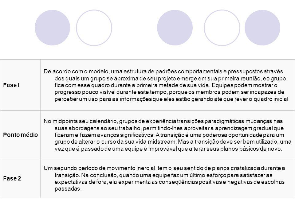 Fase I De acordo com o modelo, uma estrutura de padrões comportamentais e pressupostos através dos quais um grupo se aproxima de seu projeto emerge em