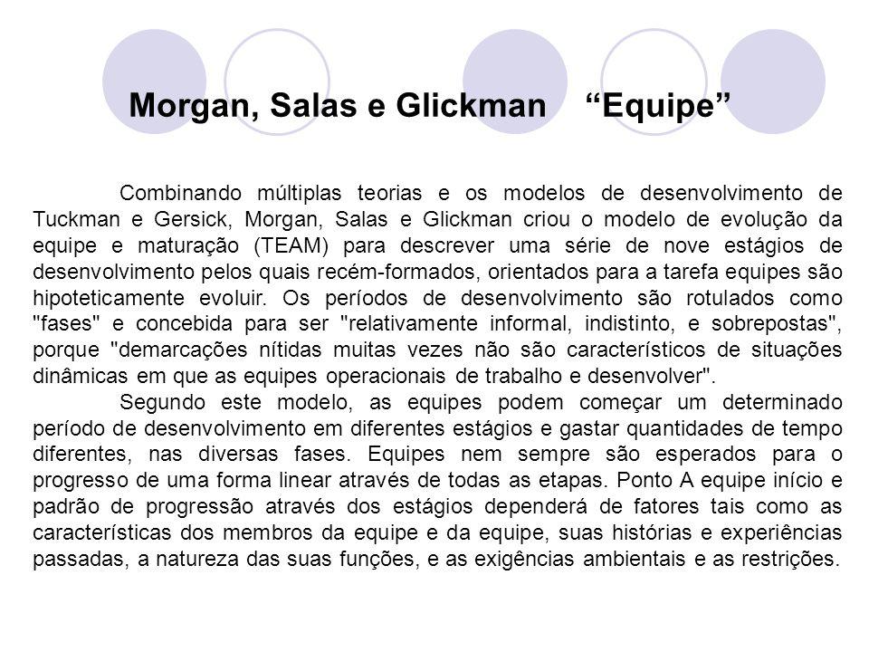 Combinando múltiplas teorias e os modelos de desenvolvimento de Tuckman e Gersick, Morgan, Salas e Glickman criou o modelo de evolução da equipe e mat