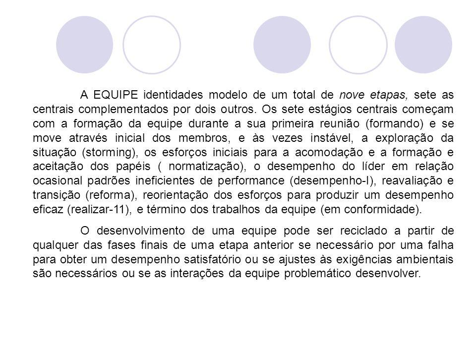 A EQUIPE identidades modelo de um total de nove etapas, sete as centrais complementados por dois outros. Os sete estágios centrais começam com a forma
