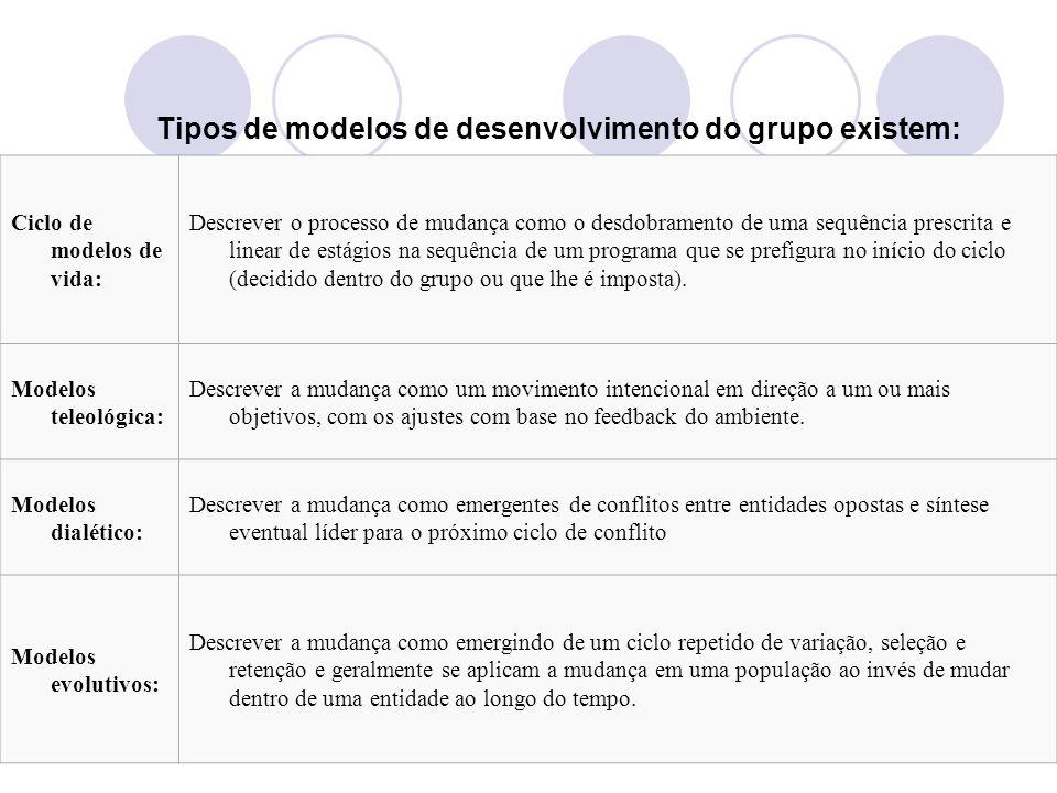 Tipos de modelos de desenvolvimento do grupo existem: Ciclo de modelos de vida: Descrever o processo de mudança como o desdobramento de uma sequência