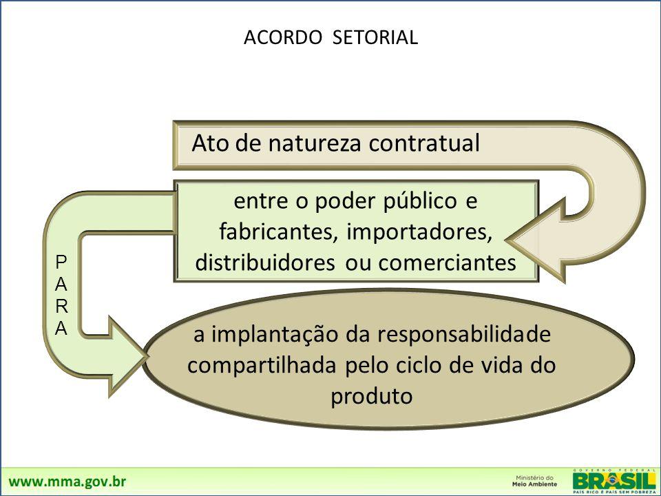 FORNECEDOR (COMPONENTES E MATÉRIAS PRIMAS ) INDÚSTRIA reutilização, reciclagem, tratamento retorno ao mercado reutilização, reciclagem, tratamento ACO