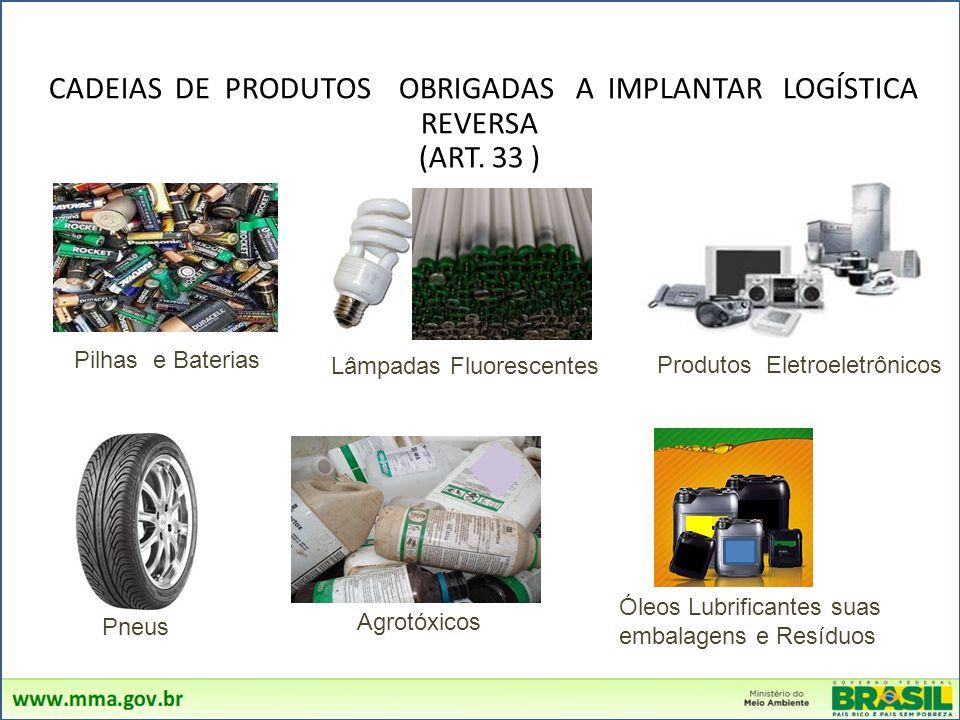 TERMOS DE COMPROMISSO (DECRETO 7.404/2010) FIXAR METAS E COMPROMISSOS MAIS EXIGENTES QUE O PREVISTO EM ACORDO SETORIAL OU REGULAMENTO ACORDOS ENTRE O SETOR EMPRESARIAL E O PODER PÚBLICO PARA IMPLEMENTAR A LOGÍSTICA REVERSA NÃO HOUVER ACORDO SETORIAL NA MESMA ÁREA DE ABRANGÊNCIA QUANDO OU PARA
