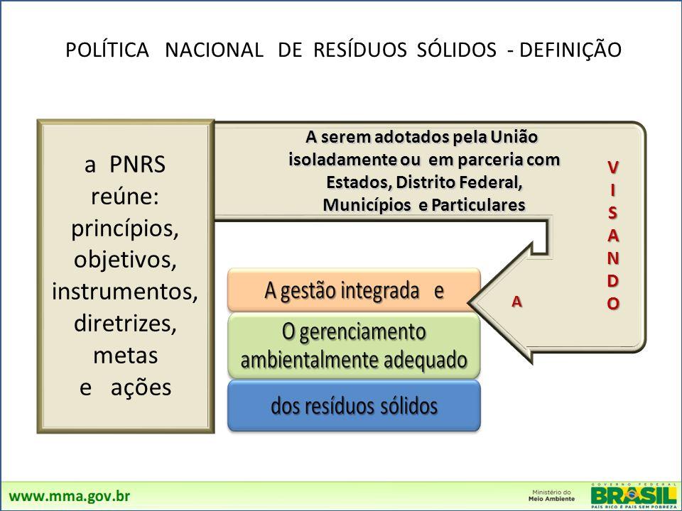 FORNECEDOR (COMPONENTES E MATÉRIAS PRIMAS ) INDÚSTRIA reutilização, reciclagem, tratamento retorno ao mercado reutilização, reciclagem, tratamento CLIENTE CONSUMIDOR LOGÍSTICA REVERSA, RESPONSABILIDADE COMPARTILHADA E ACORDO SETORIAL ACORDO SETORIAL retorno ao mercado coleta