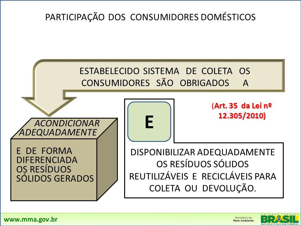 E PARTICIPAÇÃO DOS CONSUMIDORES DOMÉSTICOS Art.35 da Lei nº 12.305/2010) ( Art.