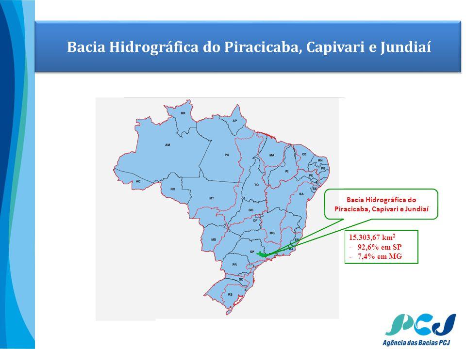 15.303,67 km 2 -92,6% em SP -7,4% em MG Bacia Hidrográfica do Piracicaba, Capivari e Jundiaí