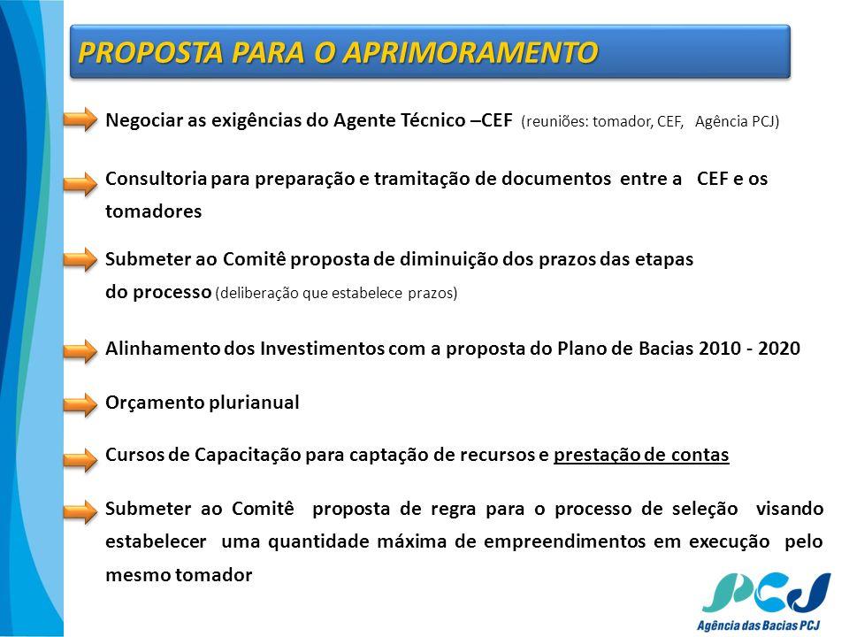 PROPOSTA PARA O APRIMORAMENTO Negociar as exigências do Agente Técnico –CEF (reuniões: tomador, CEF, Agência PCJ) Consultoria para preparação e tramit
