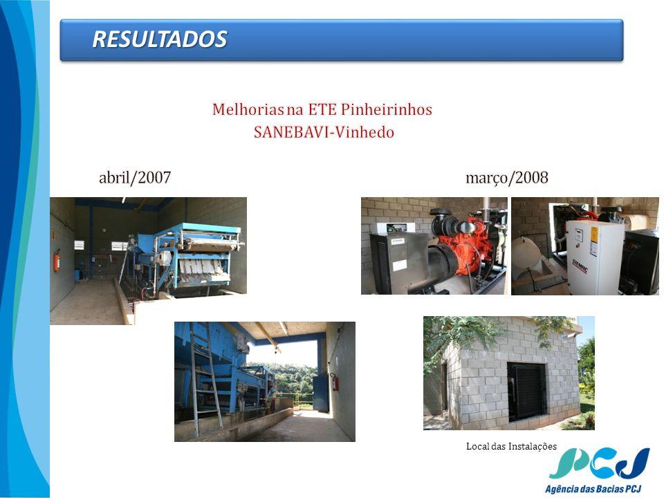 Equipamentos Local das Instalações RESULTADOS