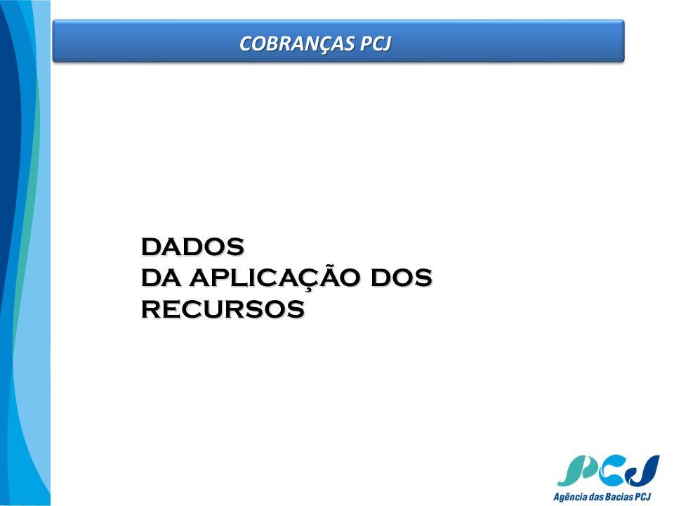 COBRANÇAS PCJ DADOS DA APLICAÇÃO DOS RECURSOS