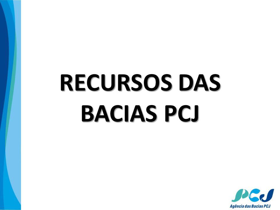 RECURSOS DAS BACIAS PCJ
