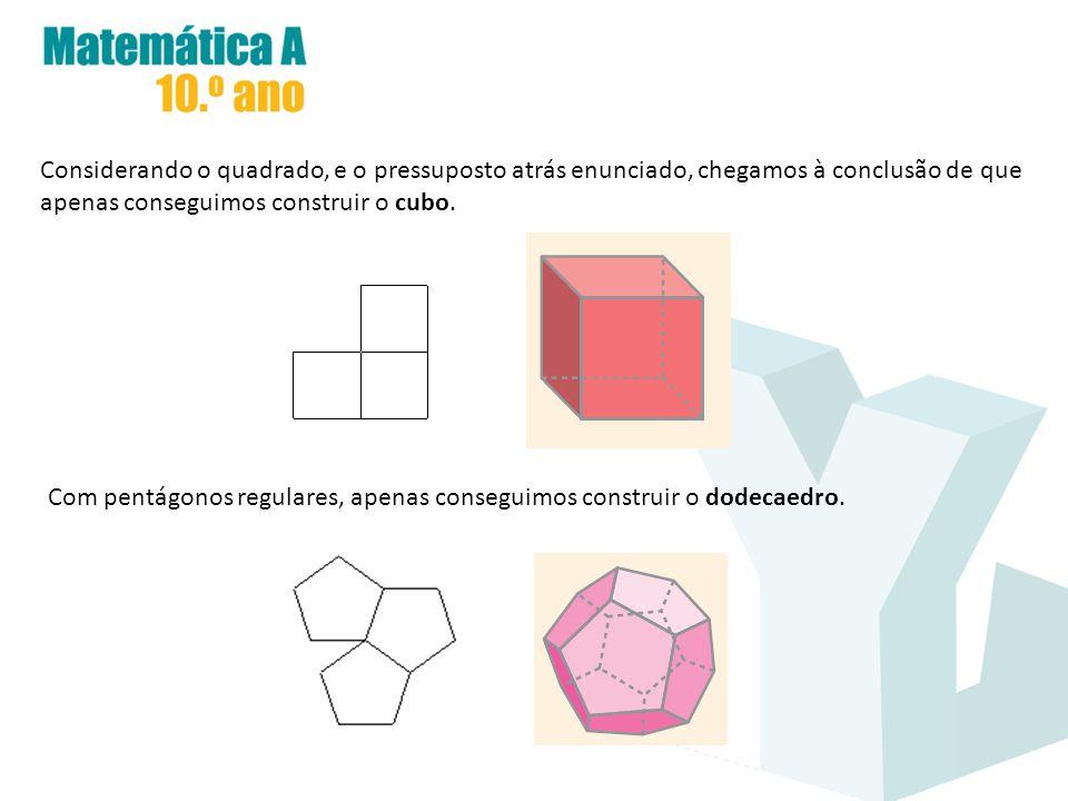 Considerando o quadrado, e o pressuposto atrás enunciado, chegamos à conclusão de que apenas conseguimos construir o cubo. Com pentágonos regulares, a