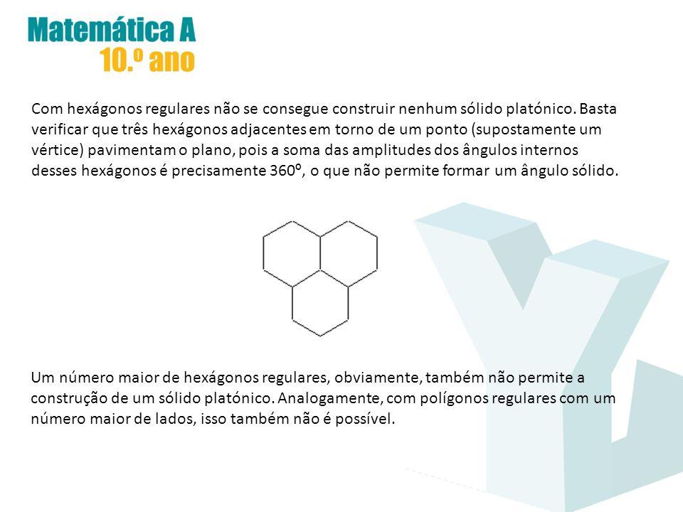 Com hexágonos regulares não se consegue construir nenhum sólido platónico. Basta verificar que três hexágonos adjacentes em torno de um ponto (suposta