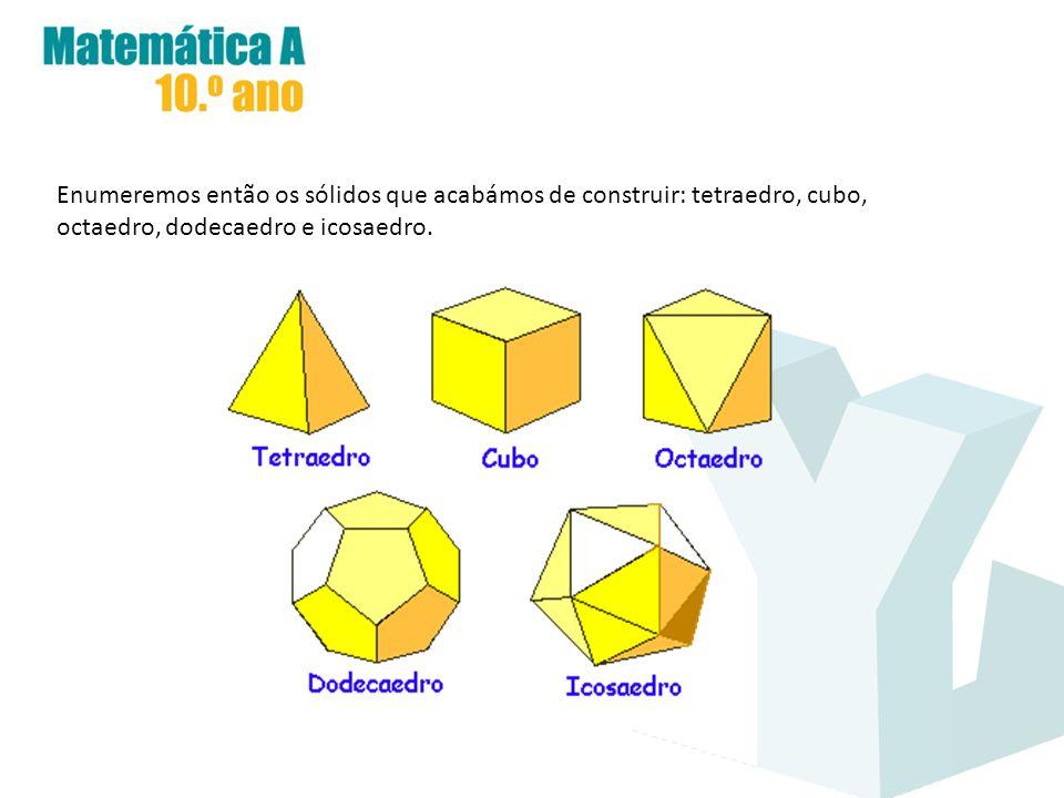 Enumeremos então os sólidos que acabámos de construir: tetraedro, cubo, octaedro, dodecaedro e icosaedro.