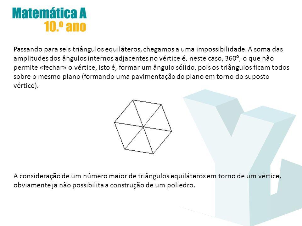 Passando para seis triângulos equiláteros, chegamos a uma impossibilidade. A soma das amplitudes dos ângulos internos adjacentes no vértice é, neste c