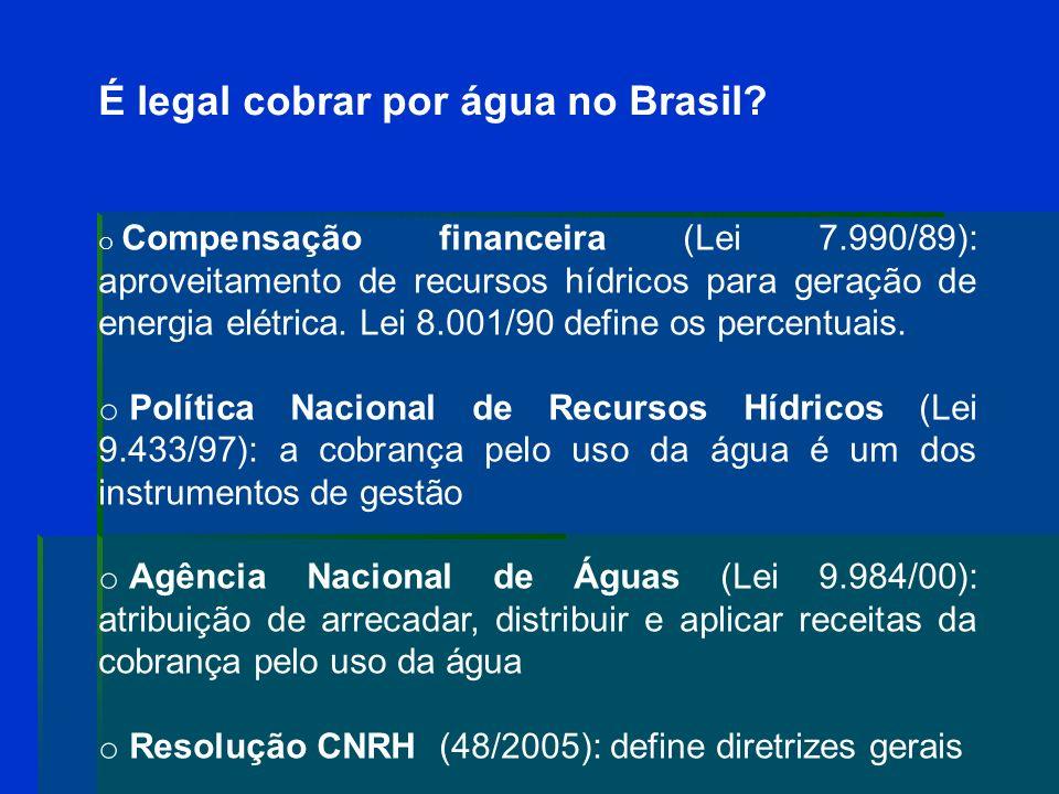 É legal cobrar por água no Brasil? o Código Civil (1916): o uso comum dos bens públicos pode ser gratuito ou retribuído o Código de Águas (Decreto Fed