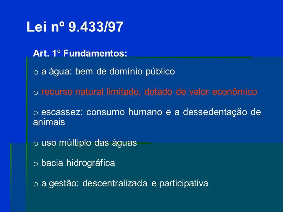 É legal cobrar por água no Brasil? o Compensação financeira (Lei 7.990/89): aproveitamento de recursos hídricos para geração de energia elétrica. Lei