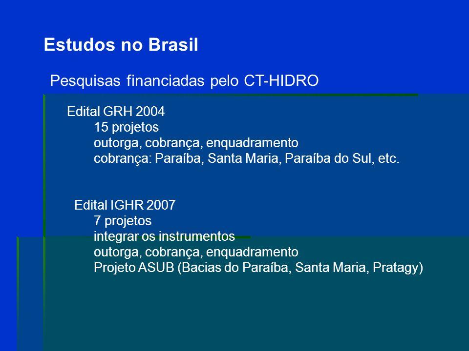 Situação no Brasil Cobram por água bruta no Brasil: Bacia PB do Sul Bacia do PCJ Estado do Ceará (tarifação) Estado do Rio de Janeiro Estado de São Pa