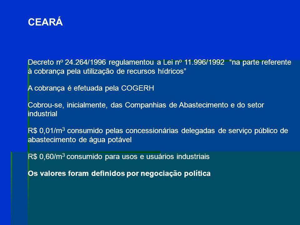 Estudos no Brasil Pesquisas financiadas pelo CT-HIDRO Edital GRH 2004 15 projetos outorga, cobrança, enquadramento cobrança: Paraíba, Santa Maria, Par