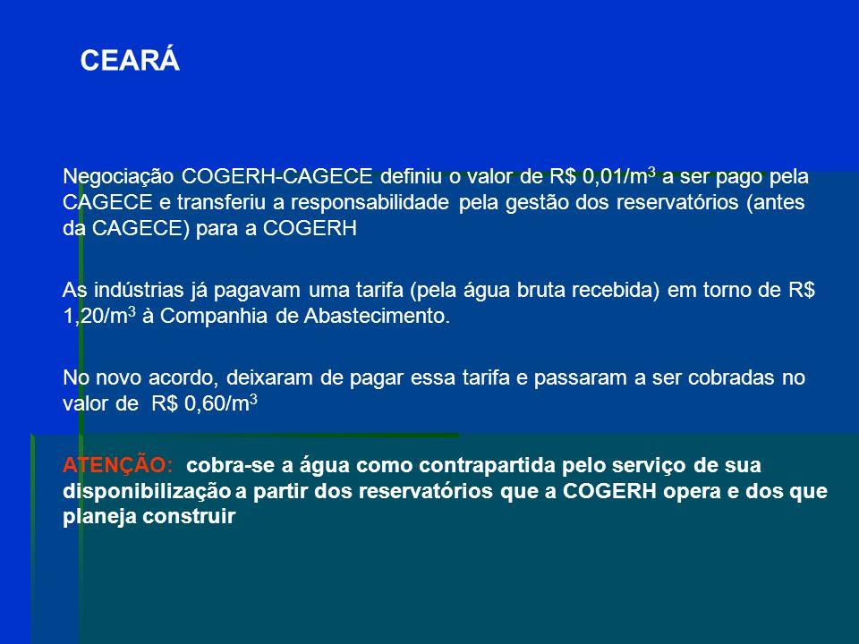 CEARÁ Decreto n o 24.264/1996 regulamentou a Lei n o 11.996/1992 na parte referente à cobrança pela utilização de recursos hídricos A cobrança é efetu