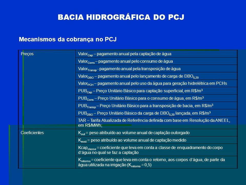 BACIA HIDROGRÁFICA DO PCJ Os mecanismos e os valores para a cobrança foram estabelecidos em 2005. TIPO DE USOFÓRMULA CaptaçãoValor cap = (K out x Qcap