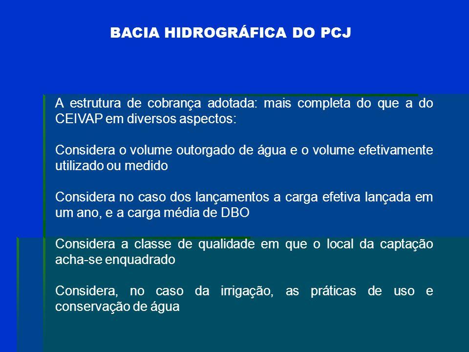 BACIA HIDROGRÁFICA DO PCJ Tipo de Uso PUBUnidadeValor Captação de água bruta PUB Cap R$/m 3 0,01 Consumo de água bruta PUB Cons R$/m 3 0,02 Lançamento