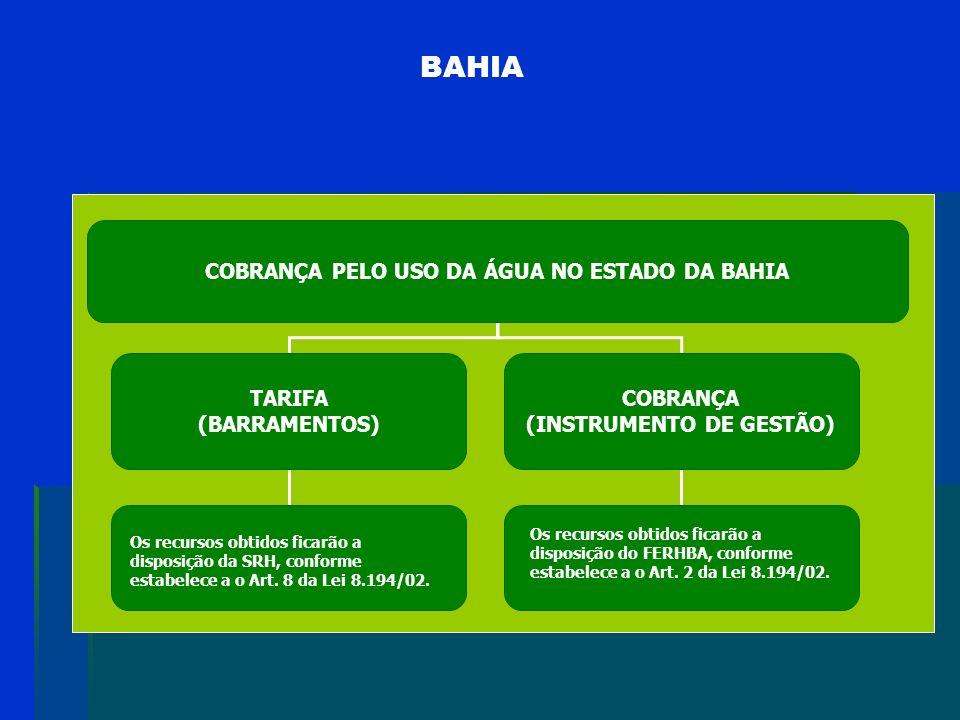 RIO DE JANEIRO A Cobrança foi iniciada em janeiro de 2005 – Mecanismos e Valores do CEIVAP CódigoREGIÃO PERÍODO TOTAL 2004200520062007 RH IBaía da Ilh