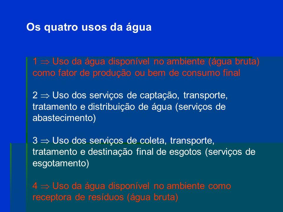 Estabelece critérios gerais para a cobrança pelo uso de recursos hídricos nas bacias hidrográficas - Art.