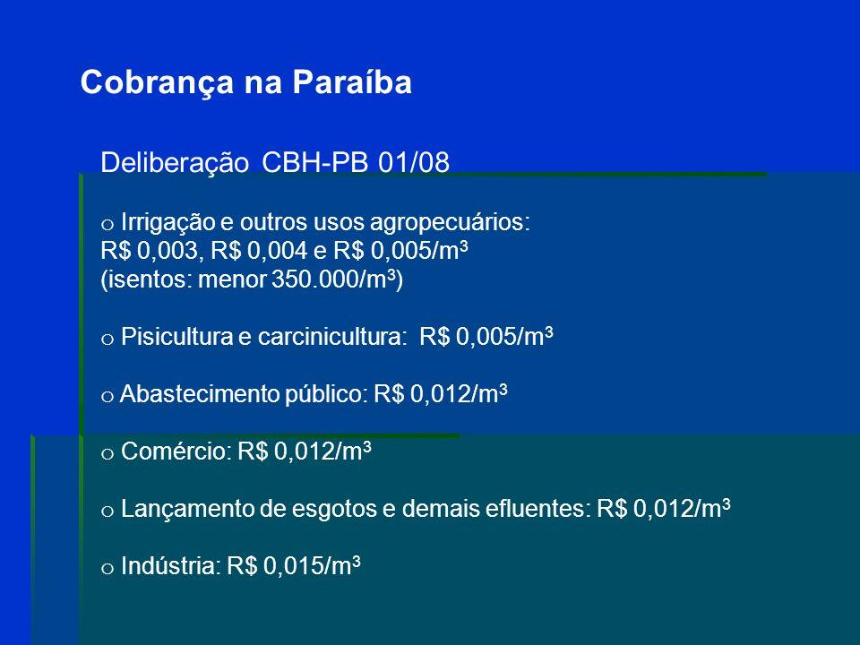 Cobrança na Paraíba Lei 8.446/07 (Dá nova redação e acrescenta dispositivos à Lei 6.308/96) Aproxima a Política Estadual de Recursos Hídricos da PNRH