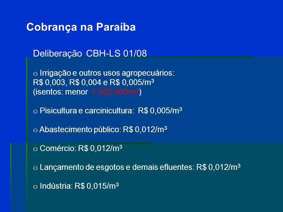 Cobrança na Paraíba Deliberação CBH-PB 01/08 o Irrigação e outros usos agropecuários: R$ 0,003, R$ 0,004 e R$ 0,005/m 3 (isentos: menor 350.000/m 3 )