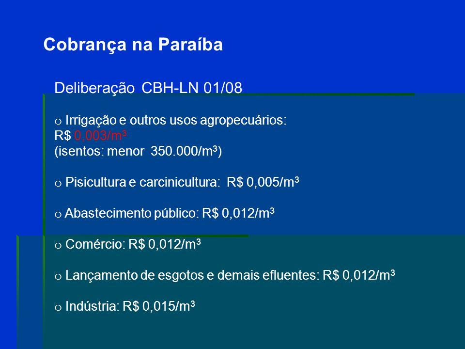 Cobrança na Paraíba Deliberação CBH-LS 01/08 o Irrigação e outros usos agropecuários: R$ 0,003, R$ 0,004 e R$ 0,005/m 3 (isentos: menor 1.500.000/m 3