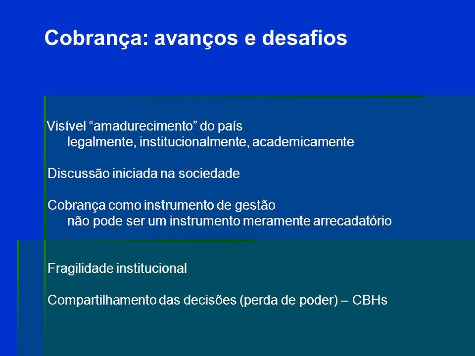 Cobrança na Paraíba Minuta de decreto e resolução CERH-PB o já analisadas pela CTOCOL e CTIL o respeitam decisões nos comitês o esperando reunião do C