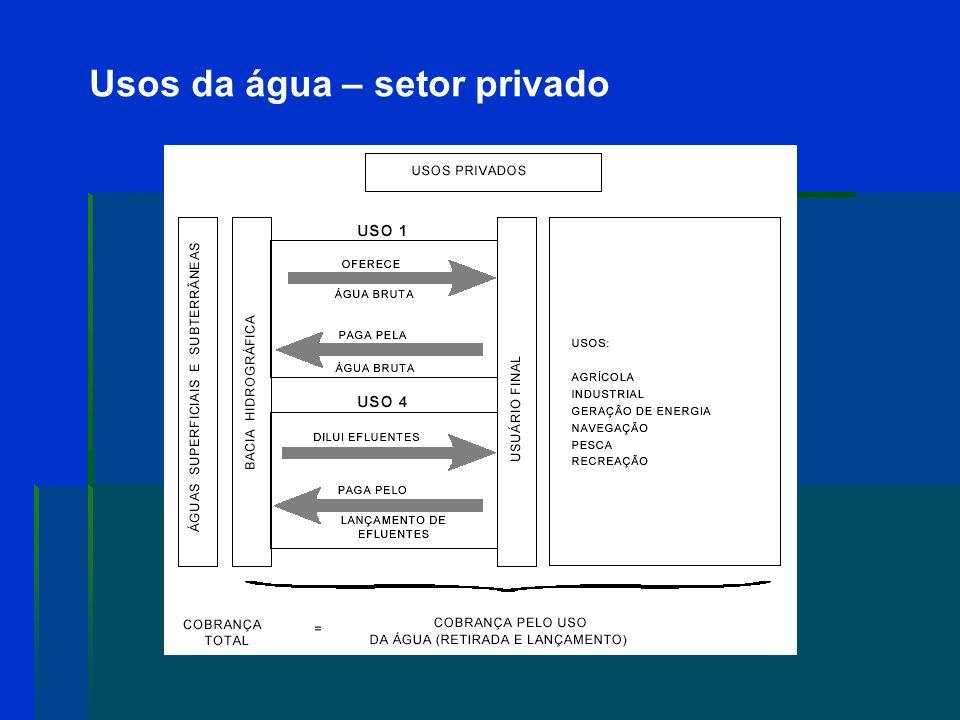 TIPO DE USO FÓRMULA Captação C = Q CAP x K 0 x PPU ConsumoC = Q CAP x K 1 x PPU LançamentoC = Q CAP x (1 – K 1 ) x (1 – K 2 K 3 ) ] x PPU Setor Elétrico C = GH x TAR x P Preços C - valor da conta (R$/mês) PPU – Preço Público Unitário (R$/m 3 ) TAR – Tarifa Atualizada de Referência - Resol.