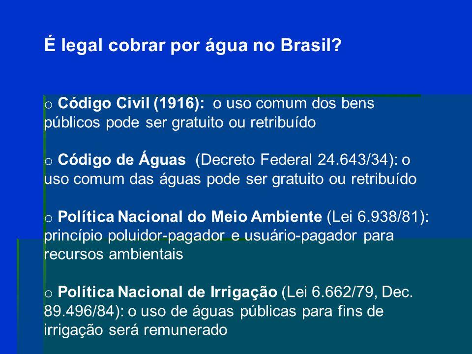 Estudos no Brasil Pesquisas financiadas pelo CT-HIDRO Edital GRH 2004 15 projetos outorga, cobrança, enquadramento cobrança: Paraíba, Santa Maria, Paraíba do Sul, etc.