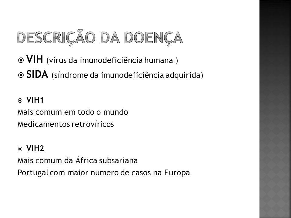 VIH (vírus da imunodeficiência humana ) SIDA (síndrome da imunodeficiência adquirida) VIH1 Mais comum em todo o mundo Medicamentos retrovíricos VIH2 Mais comum da África subsariana Portugal com maior numero de casos na Europa