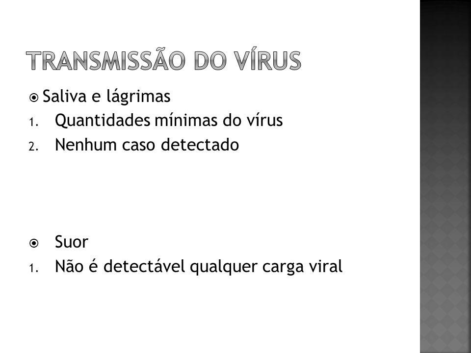 Saliva e lágrimas 1. Quantidades mínimas do vírus 2. Nenhum caso detectado Suor 1. Não é detectável qualquer carga viral