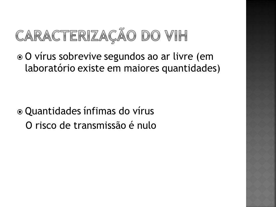 O vírus sobrevive segundos ao ar livre (em laboratório existe em maiores quantidades) Quantidades ínfimas do vírus O risco de transmissão é nulo
