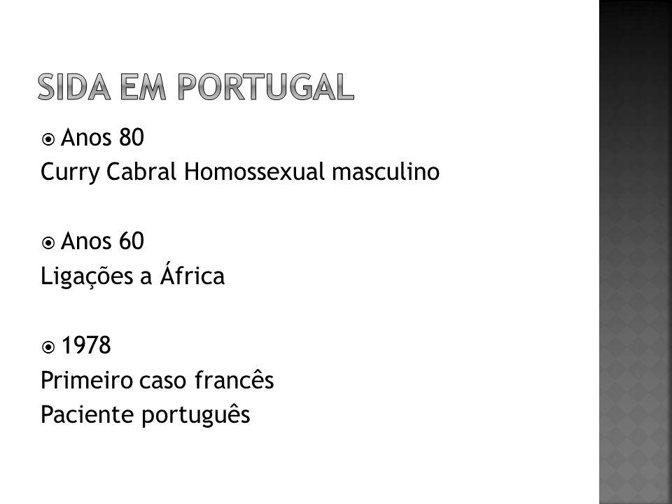 Anos 80 Curry Cabral Homossexual masculino Anos 60 Ligações a África 1978 Primeiro caso francês Paciente português