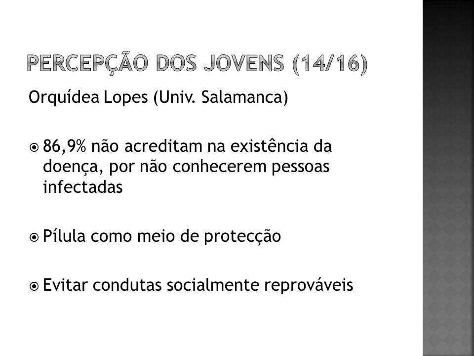 Orquídea Lopes (Univ. Salamanca) 86,9% não acreditam na existência da doença, por não conhecerem pessoas infectadas Pílula como meio de protecção Evit