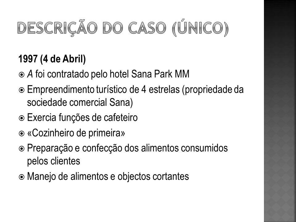 1997 (4 de Abril) A foi contratado pelo hotel Sana Park MM Empreendimento turístico de 4 estrelas (propriedade da sociedade comercial Sana) Exercia fu