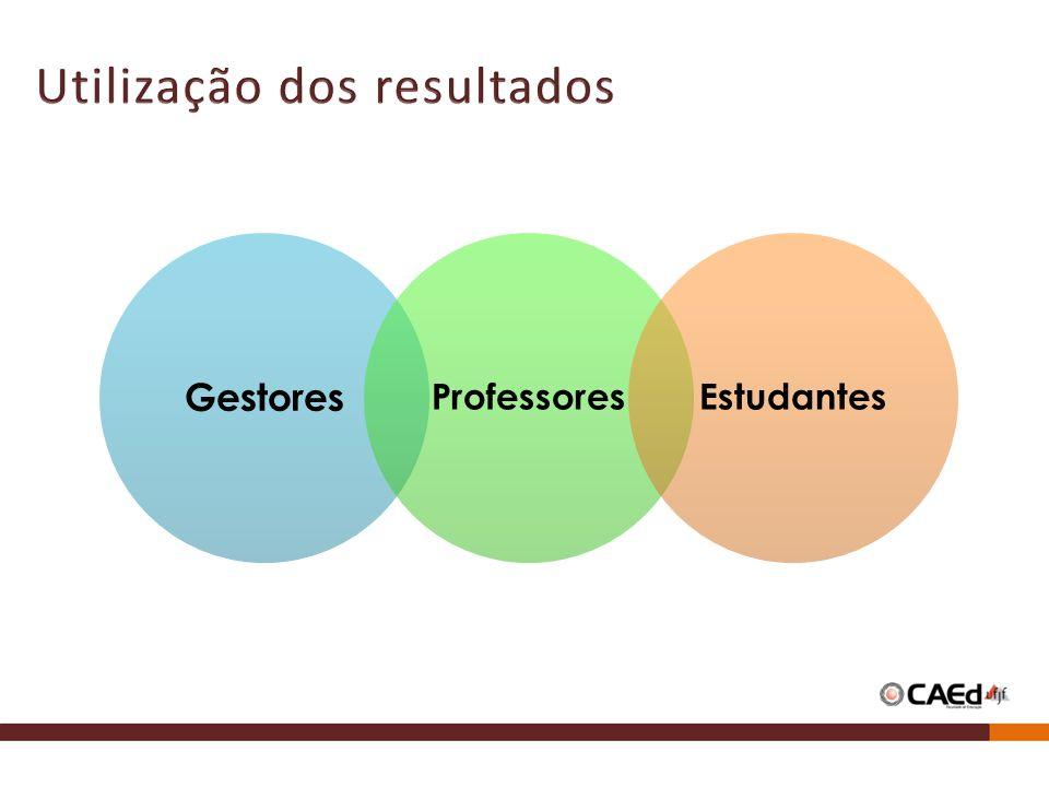 Gestores ProfessoresEstudantes