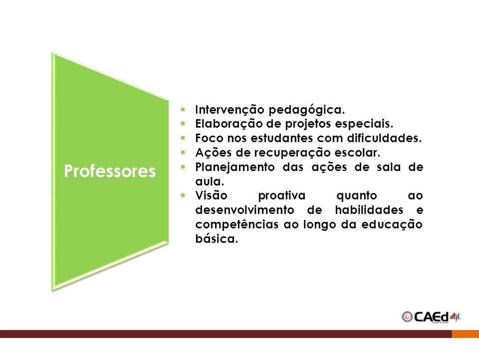 Professores Intervenção pedagógica.Elaboração de projetos especiais.