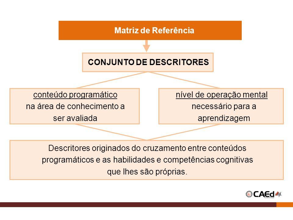 4 Matriz de Referência CONJUNTO DE DESCRITORES conteúdo programático na área de conhecimento a ser avaliada nível de operação mental necessário para a aprendizagem Descritores originados do cruzamento entre conteúdos programáticos e as habilidades e competências cognitivas que lhes são próprias.