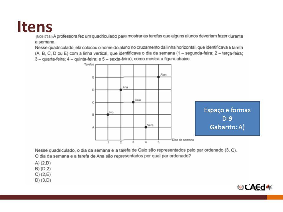 Espaço e formas D-9 Gabarito: A)