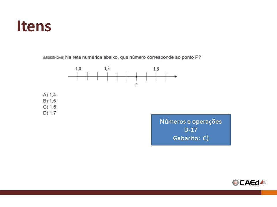 Itens Números e operações D-17 Gabarito: C)