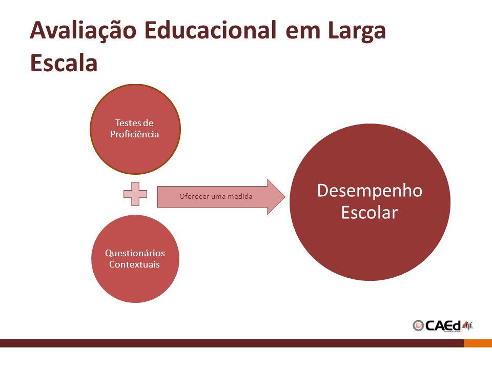 Avaliação Educacional em Larga Escala Testes de Proficiência Questionários Contextuais Oferecer uma medida Desempenho Escolar