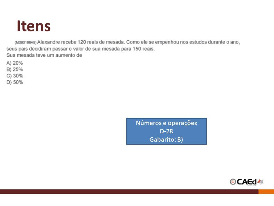 Itens Números e operações D-28 Gabarito: B)