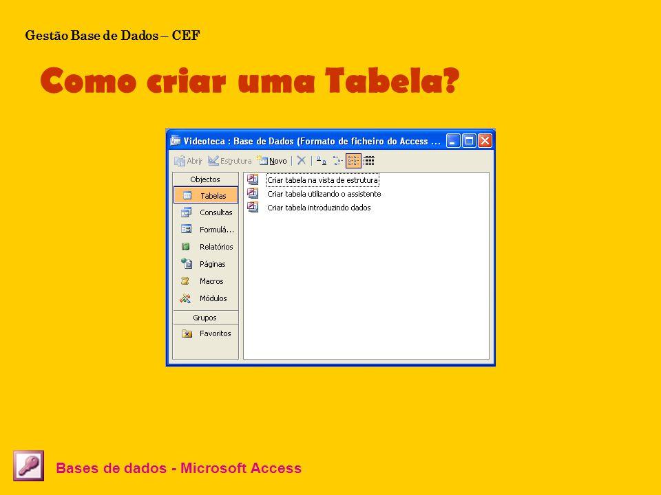 Como criar uma Tabela? Bases de dados - Microsoft Access Gestão Base de Dados – CEF