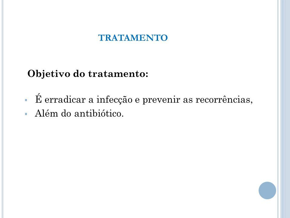 Objetivo do tratamento: É erradicar a infecção e prevenir as recorrências, Além do antibiótico. TRATAMENTO
