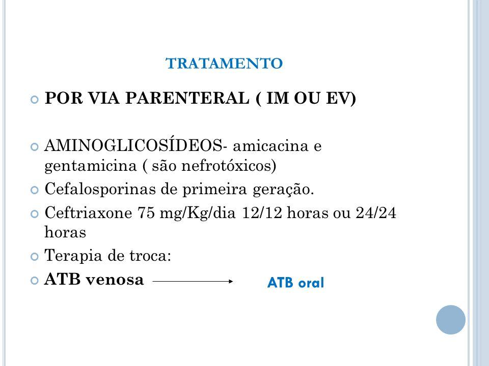 POR VIA PARENTERAL ( IM OU EV) AMINOGLICOSÍDEOS- amicacina e gentamicina ( são nefrotóxicos) Cefalosporinas de primeira geração. Ceftriaxone 75 mg/Kg/