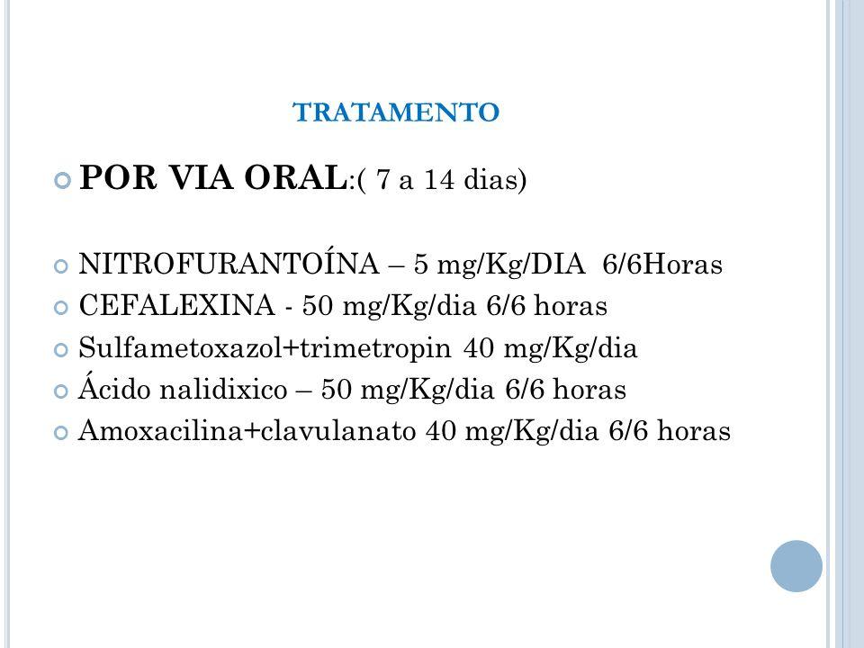 POR VIA ORAL :( 7 a 14 dias) NITROFURANTOÍNA – 5 mg/Kg/DIA 6/6Horas CEFALEXINA - 50 mg/Kg/dia 6/6 horas Sulfametoxazol+trimetropin 40 mg/Kg/dia Ácido