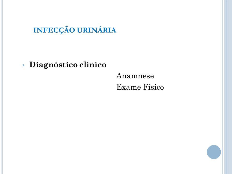 Diagnóstico clínico Anamnese Exame Físico INFECÇÃO URINÁRIA